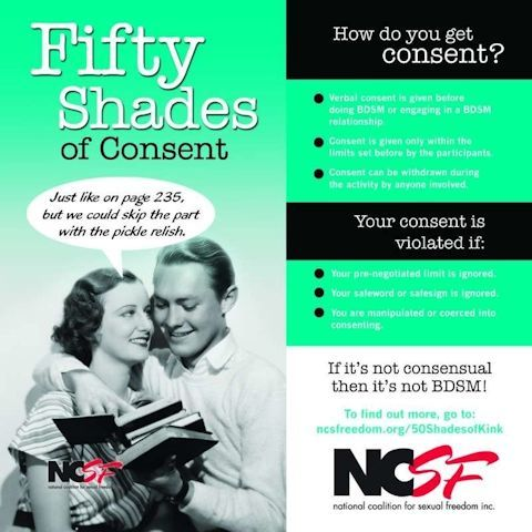 NCSF's Fifty Shades of Consent palm card: Consent is given before the activity begins, consent is given within the limits set by the participants, and consent can be withdrawn at any time during the activity. If it's not consensual, it's not BDSM!