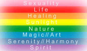 Original rainbow flag showing meaning of the 8 colors.